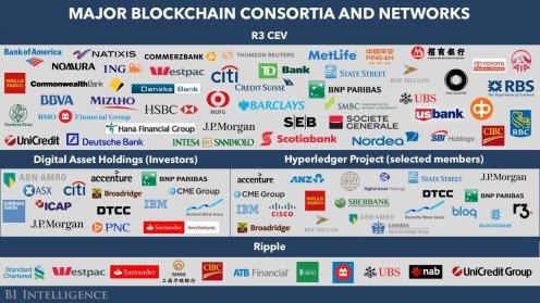 Blockchain consortia
