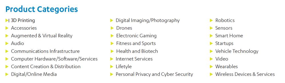 CES categorieen