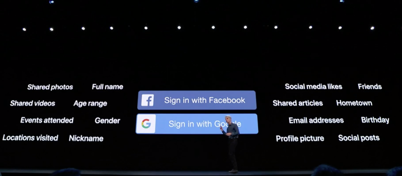 Sign in with Facebook or Google