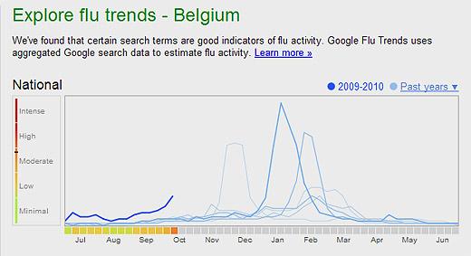 20091019-griep-google