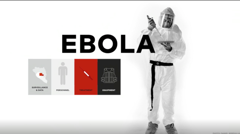 TED TALK Bill Gates Ebola