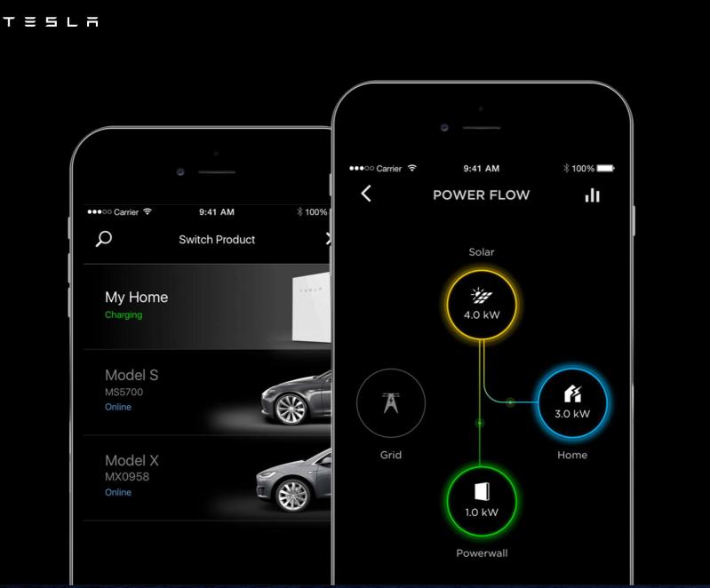 Tesla Solarglass App